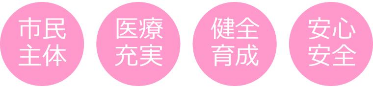 香芝市議会議員小西高吉の政治政策「市民主体」「医療充実」「健全育成」「安心安全」